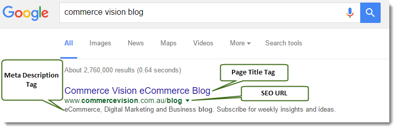 Search engine result showing elements of SEO